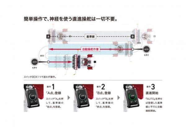 3つのボタンを操作するだけで自動直進が可能に